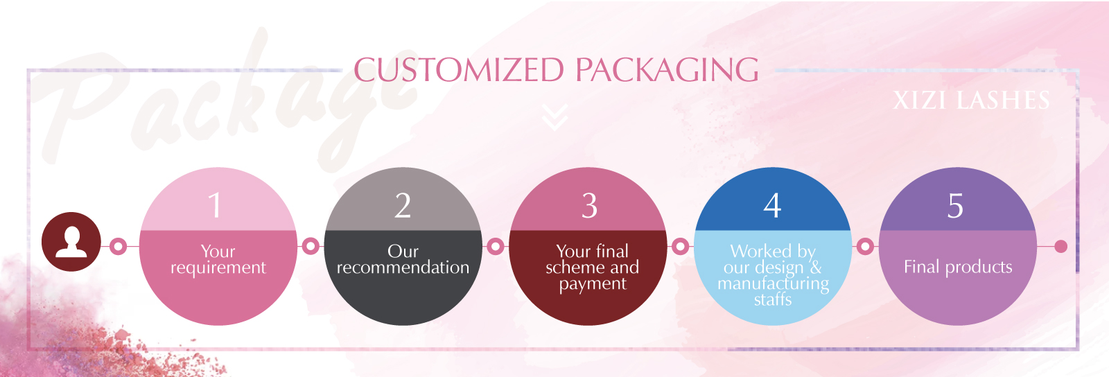 customized packaging- xizi eyelashes